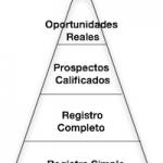 Misión: cultivar prospectos
